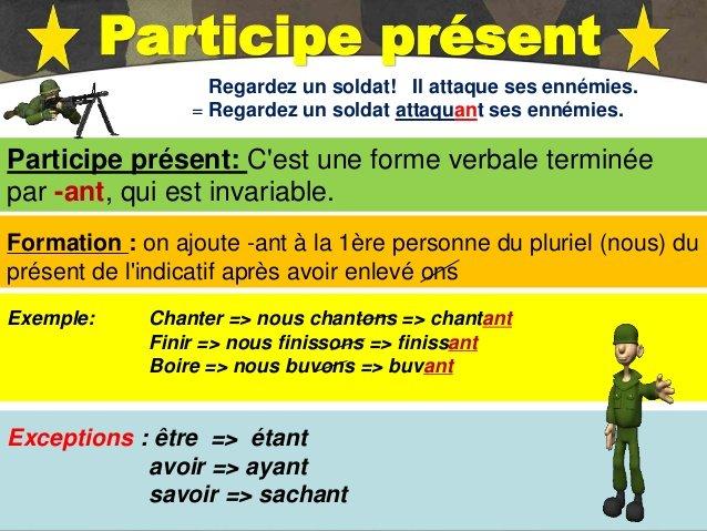 Conjuguez Les Verbes Entre Parentheses Au Participe Present Francaisfacile Net